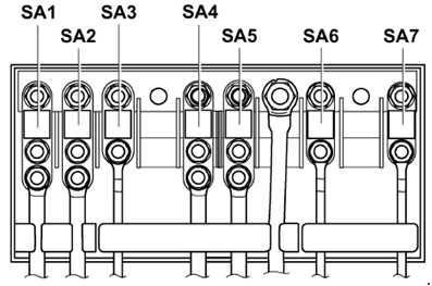 2003-2005 Volkswagen Caddy Fuse Box Diagram » Fuse Diagram