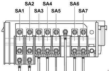 2005-2008 Volkswagen Caddy Fuse Box Diagram » Fuse Diagram