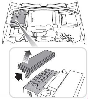 land rover discovery 4 trailer plug wiring diagram 2003 chevy tahoe bose stereo 2009 2016 fuse box engine compartment