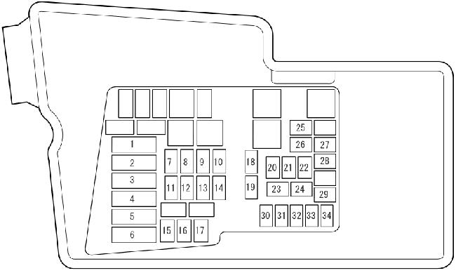 Mazda CX-7 fuse box diagram (2006-2009) » Fuse Diagram