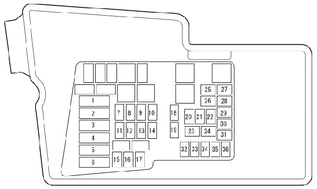 Mazda CX-7 fuse box diagram (2009-2012) » Fuse Diagram