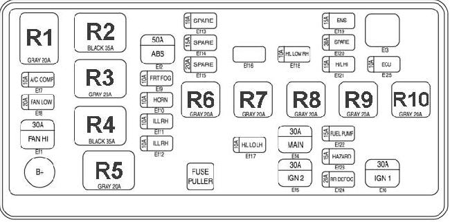Chevrolet Spark fuses box diagram (2005-2010) » Fuse Diagram