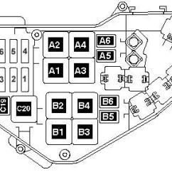 Vw Touareg Radio Wiring Diagram Connection Headlight Manual E Books 2004 Fuse Fh Schwabenschamanen De U2022vw Box