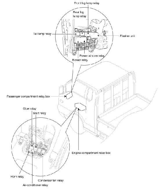 Hyundai H100, Porter (HR) fuse box diagram (2004-2016