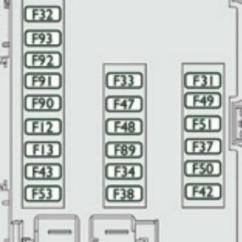 Citroen Berlingo Wiring Diagram Tahoe Parts 2006 2014 Relay Fuse Box Passenger S Side Dashboard Fuses V2