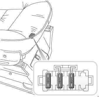 Схема предохранителей и реле Land Rover Discovery 2 (L318