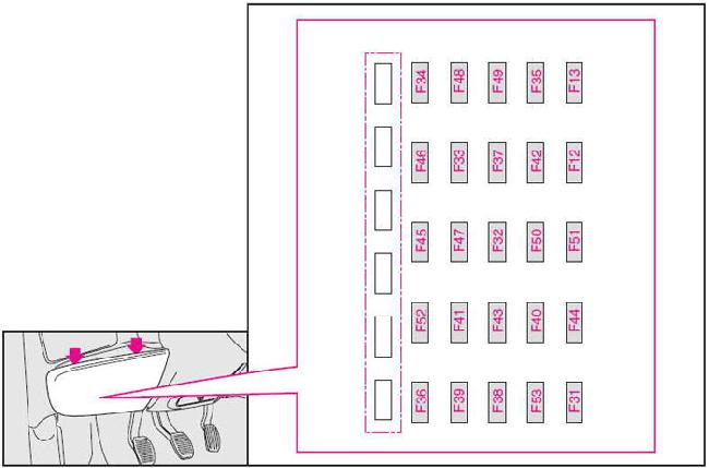fiat fiorino fuse box wiring diagram libraries - fiat fiorino fuse box  diagram
