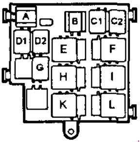 '98–'03 Saab 9-3 Fuse Diagram