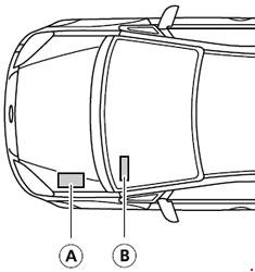 2004–2010 Ford Focus Mk2 Fuse Box Diagram » Fuse Diagram
