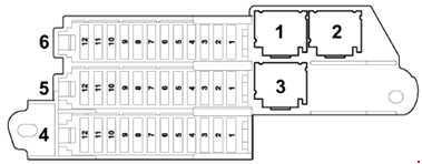 2005-2015 Audi Q7 Fuse Box Diagram » Fuse Diagram