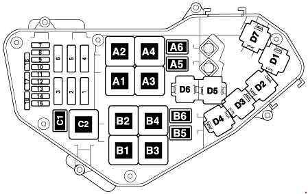 '05-'15 Audi Q7 Fuse Box Diagram