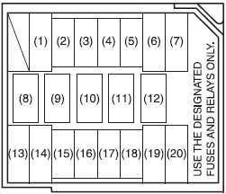 Maruti Ritz fuse box diagram » Fuse Diagram
