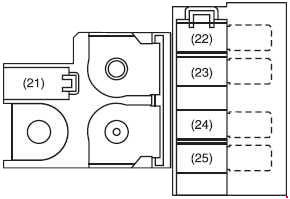 Suzuki Swift fuse box diagram (2004–2010) » Fuse Diagram