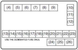 Maruti Suzuki Wagon R fuse box diagram » Fuse Diagram