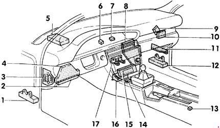 1994–1997 Audi A6 (C4) Fuse Box Diagram » Fuse Diagram