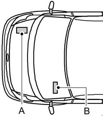2000–2006 Ford Transit Fuse Box Diagram » Fuse Diagram