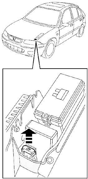 Схема предохранителей Rover 200 (R3; 1995–1999) » Схемы