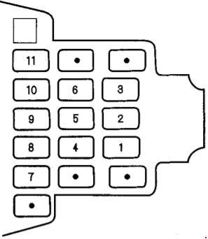 1994-1999 Honda Odyssey (RA1-RA5) Fuse Box Diagram » Fuse