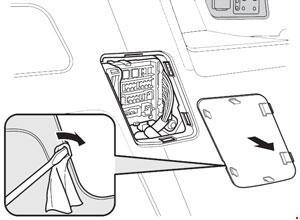 2013–2017 Honda Odyssey (RC1-RC2) Fuse Box Diagram » Fuse
