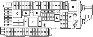 20092016 MercedesBenz EClass (W212) fuse diagram » Fuse Diagram