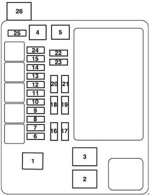 Mitsubishi Eclipse 4G fuse box diagram (2006-2012) » Fuse