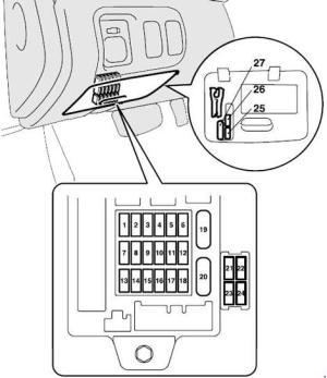 Mitsubishi Eclipse 4G fuse box diagram (20062012) » Fuse