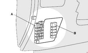 Mitsubishi ASXOutlander Sport fuse box diagram (2010