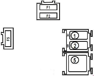 Renault Kangoo fuse box diagram (1997–2007) » Fuse Diagram