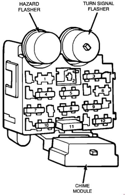 1987–1995 Jeep Wrangler YJ Fuse Box Diagram » Fuse Diagram