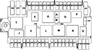 MercedesBenz BClass (W242, W246) fuse diagram » Fuse Diagram