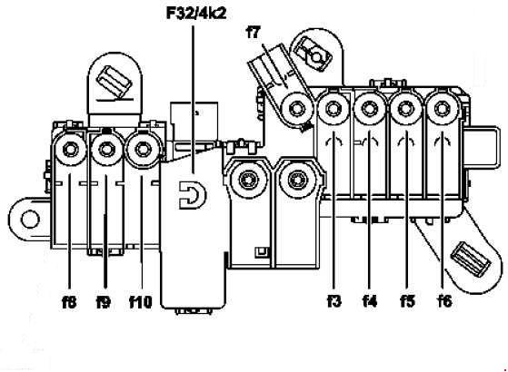 '05-'13 Mercedes S-Class (W221 & C216) Fuse Box Diagram