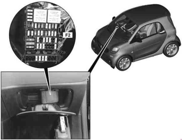 2009 smart car fuse box diagram 3 compartment sink plumbing forfour great installation of wiring fortwo a453 c453 w453 2014 rh knigaproavto ru