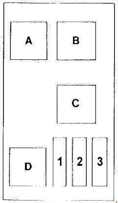 Alfa Romeo 155 fuse box diagram » Fuse Diagram