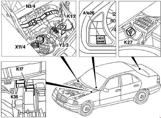 1993-2001 Mercedes-Benz W202 (C-Class) fuse diagram » Fuse
