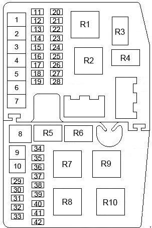 Схема предохранителей и реле Ford Mondeo 3 (2000-2007