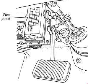 1995-1999 Ford Taurus fuse box diagram » Fuse Diagram