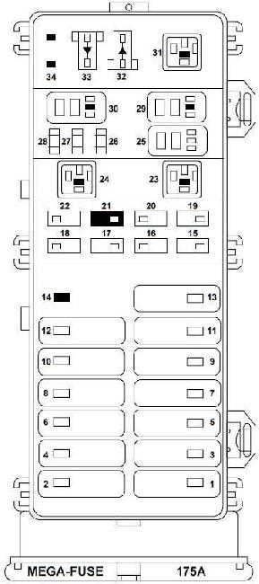 19951999 Ford Taurus fuse box diagram » Fuse Diagram