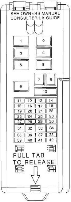 1999-2007 Ford Taurus fuse box diagram » Fuse Diagram