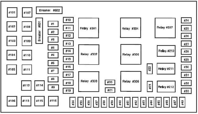 1999-2005 Ford Excursion fuse box diagram » Fuse Diagram