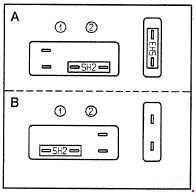 2005 Renault Midlum fuse box diagram » Fuse Diagram