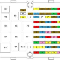 Mondeo Mk4 Abs Wiring Diagram Condor Pressure Switch Схема предохранителей и реле Ford Fiesta Mk5 (2002-2008) » Схемы предохранителей, электросхемы ...