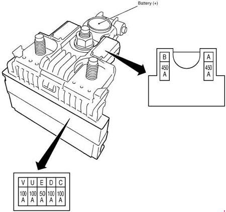Nissan X Trail 2003 Fuse Box Diagram : 36 Wiring Diagram
