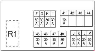 2014-2018 Nissan X-Trail T32 fuse box diagram » Fuse Diagram