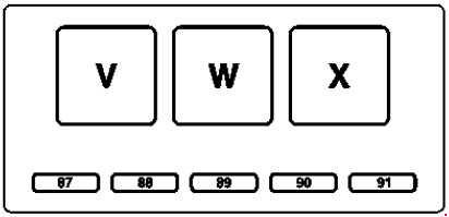 1998-2005 Mercedes-Benz W220 and C215 Fuse Box Diagram