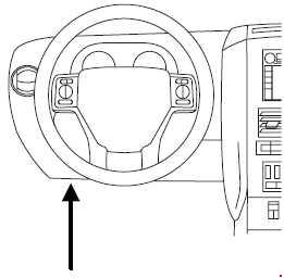 2006-2010 Ford Explorer Sport Trac Fuse Box Diagram » Fuse