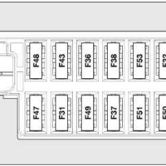 Ford Ka Wiring Diagram 1997 Mitsubishi Mirage Radio Fuse Box On All Data 2008 2016 F150