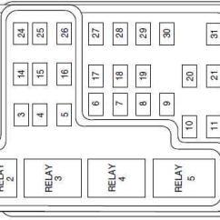 2004 Ford F 150 Fuse Box Diagram Starfish Anatomy F150 Wiring Online 1997 Guide