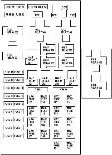 1997-2004 Ford F150 Fuse Box Diagram » Fuse Diagram