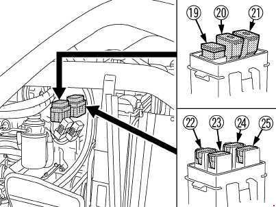 Kubota M6040, M7040, M8540, M9540 Fuse Box Diagram » Fuse