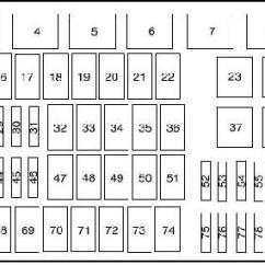 2004 Ford F 150 Fuse Box Diagram 2005 Escape Trailer Wiring 2014 F150 Data 2009